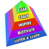 Listening: The Key to Becoming an Effective Change Agent